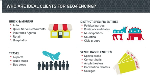 geofence audience info